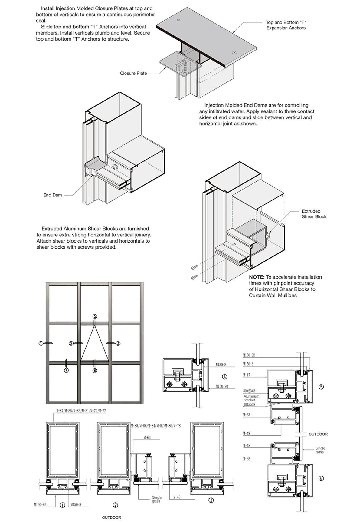 curtain wall environment diagram