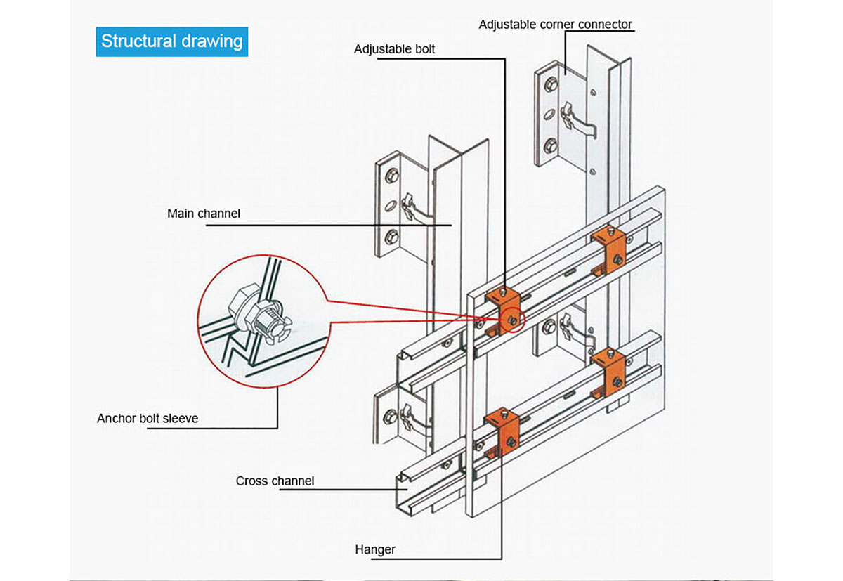 Difference Between Storefront And Curtain Wall : Oldcastle curtain wall buildingenvelope